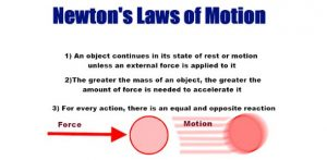 tamilnadu samacheer kalvi 10th science guide chapter 1- law of motion